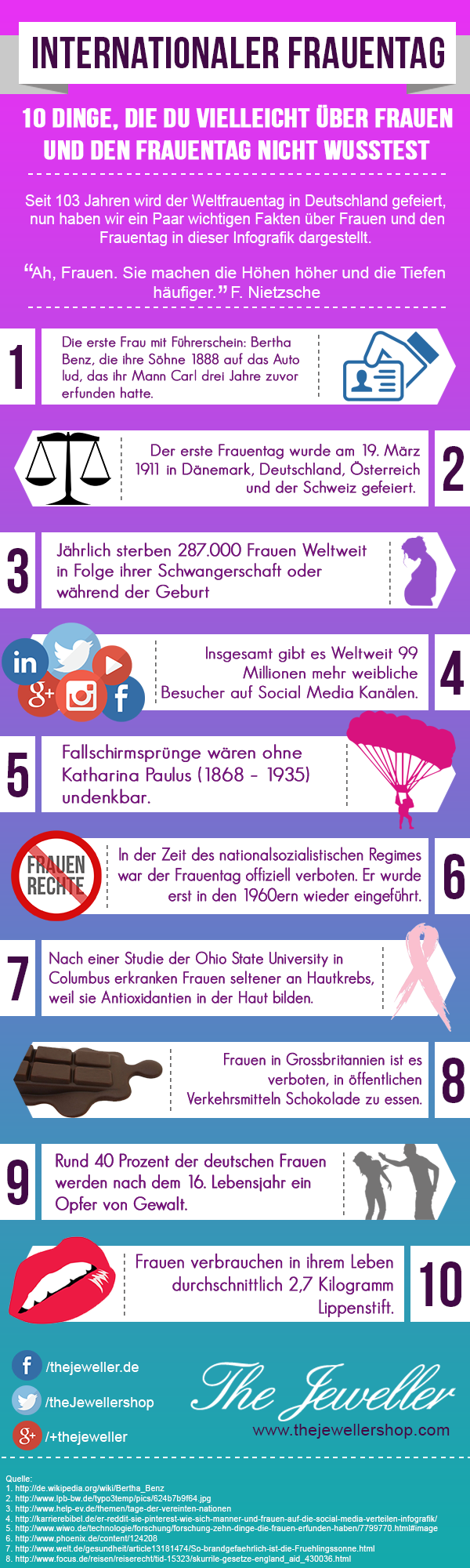 Frauentag Infograik